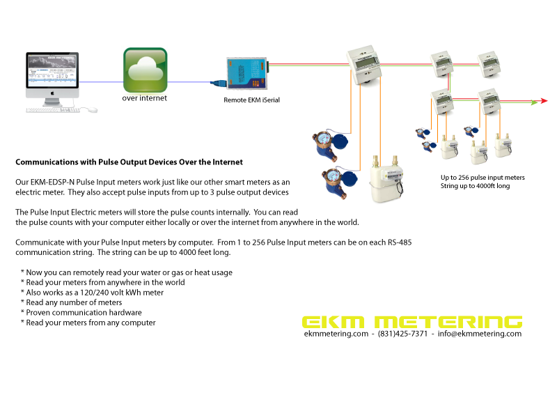 installing a meter reading system ekm metering documents ekmmetering com ekm meter over ethernet pulse input png